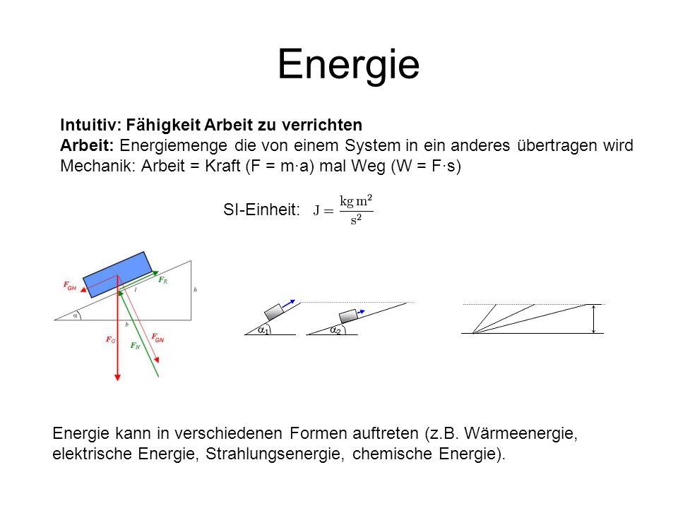 Klassische Thermodynamik Abgeschlossenes (isoliertes) System –Kein Masse- und kein Energieaustausch Geschlossenes System –Kein Masse- aber Energieaustausch Offenes System –Masse- und Energieaustausch