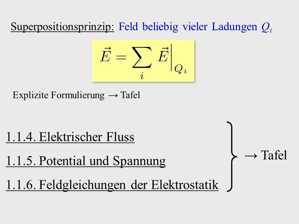 Superpositionsprinzip: Feld beliebig vieler Ladungen Q i Explizite Formulierung → Tafel 1.1.4. Elektrischer Fluss 1.1.5. Potential und Spannung 1.1.6.