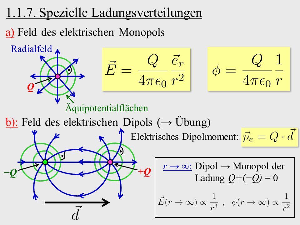 a) Feld des elektrischen Monopols Radialfeld Äquipotentialflächen Q 1.1.7.