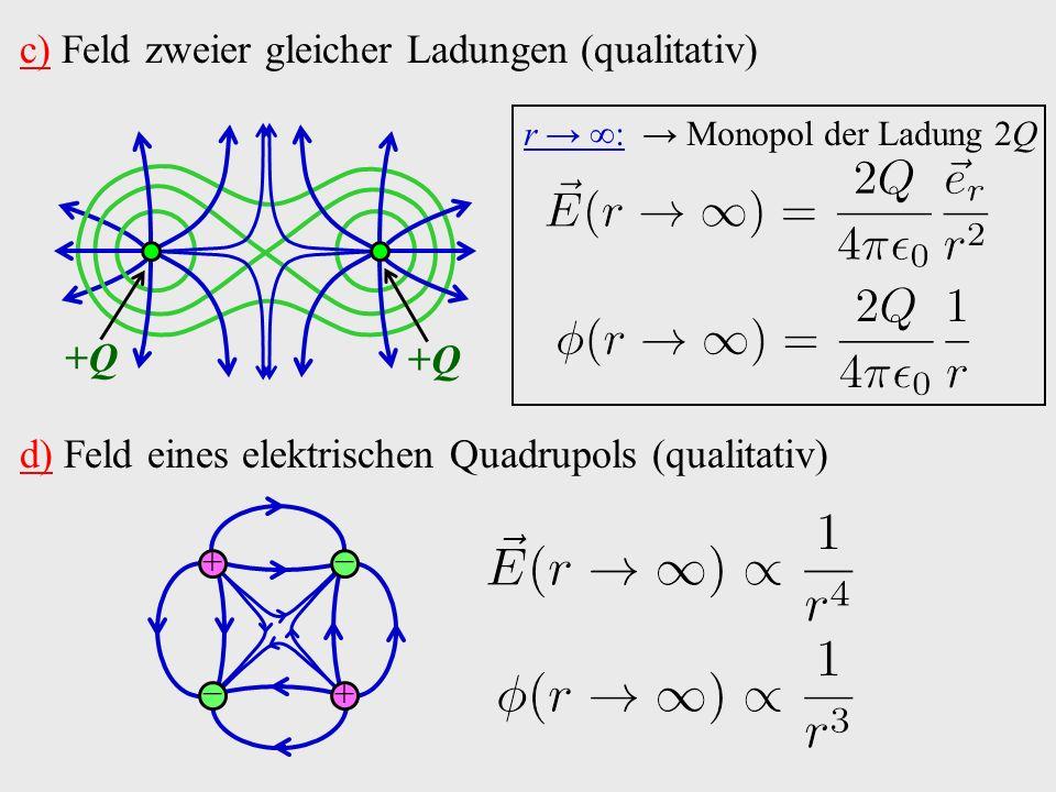 c) Feld zweier gleicher Ladungen (qualitativ) +Q+Q +Q+Q r → ∞: → Monopol der Ladung 2Q d) Feld eines elektrischen Quadrupols (qualitativ) + + − −