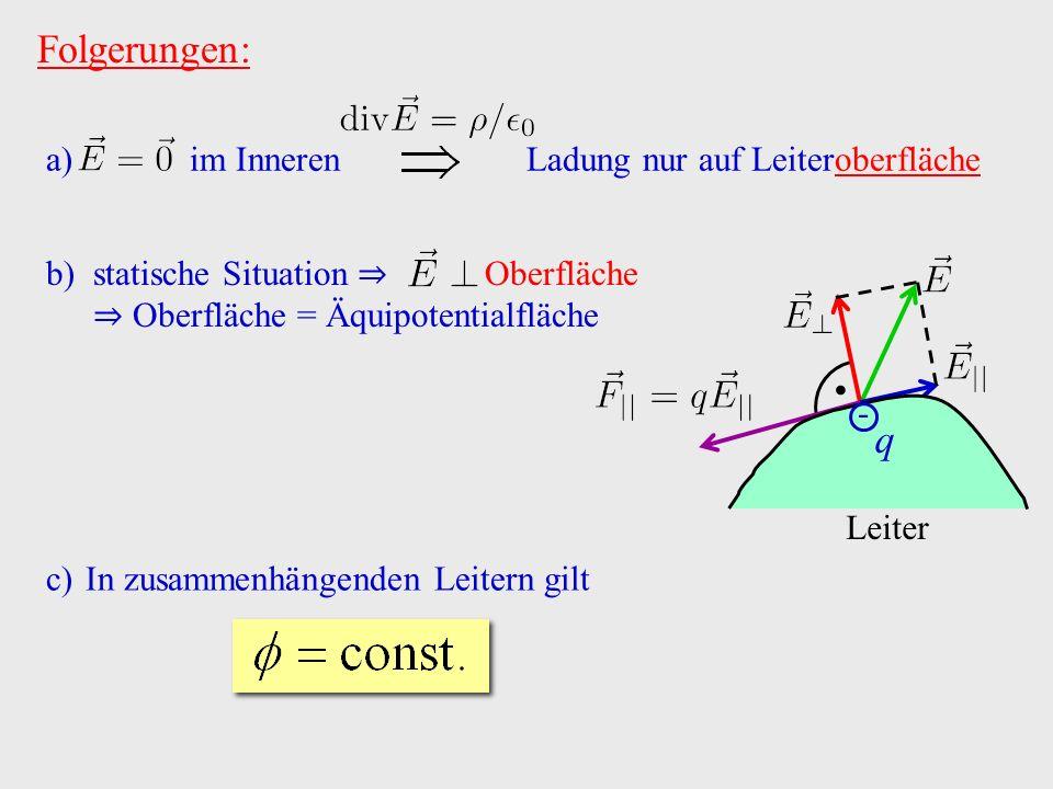 Folgerungen: a) im Inneren Ladung nur auf Leiteroberfläche c)In zusammenhängenden Leitern gilt b)statische Situation ⇒ Oberfläche ⇒ Oberfläche = Äquipotentialfläche.