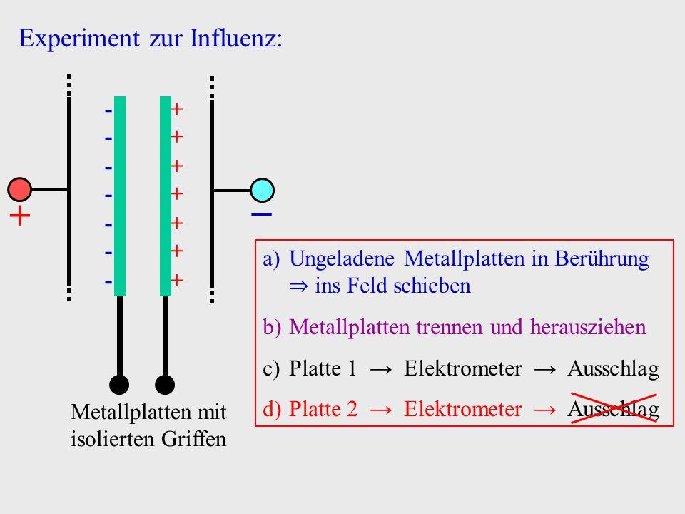 Experiment zur Influenz: + − + + + + + + + - - - - - - - Metallplatten mit isolierten Griffen a)Ungeladene Metallplatten in Berührung ⇒ ins Feld schieben b)Metallplatten trennen und herausziehen c)Platte 1 → Elektrometer → Ausschlag d)Platte 2 → Elektrometer → Ausschlag