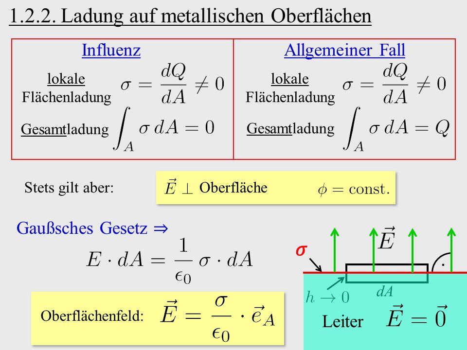 1.2.2. Ladung auf metallischen Oberflächen Influenz lokale Flächenladung Gesamtladung Allgemeiner Fall lokale Flächenladung Gesamtladung Stets gilt ab