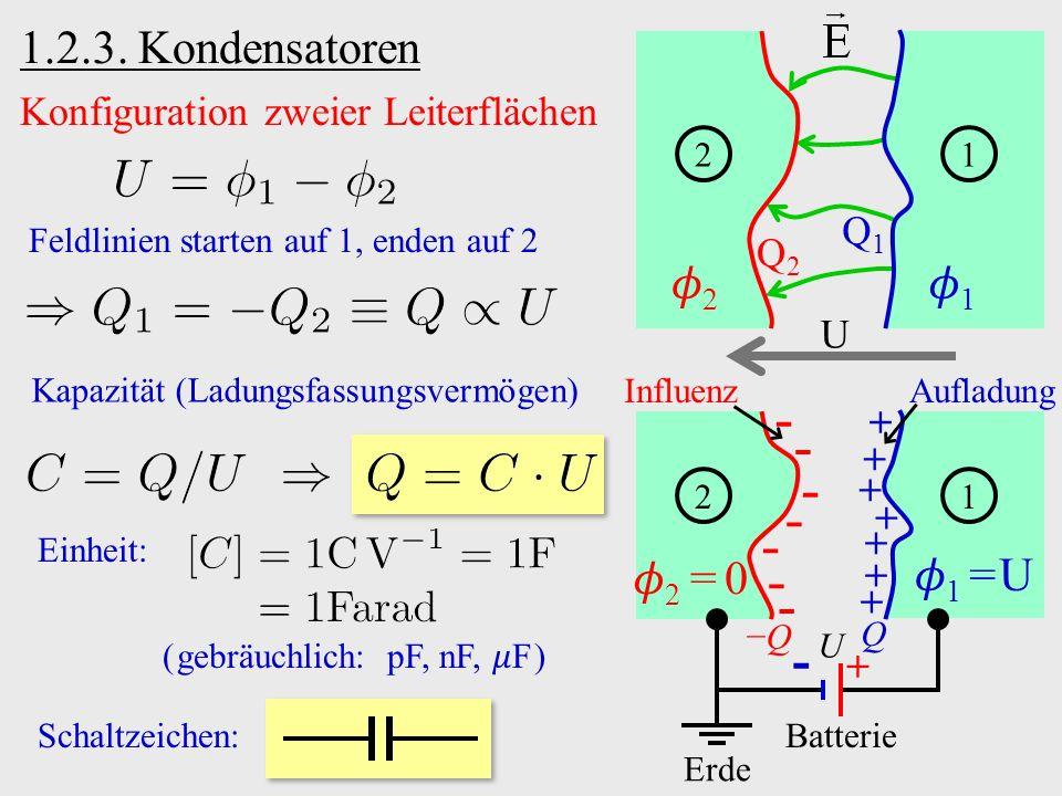 1.2.3. Kondensatoren 21 21 Q2Q2 Q1Q1 U Konfiguration zweier Leiterflächen 21 2 = 0 Batterie + - U Erde Aufladung + + + + + + Q + Influenz - - - - - -