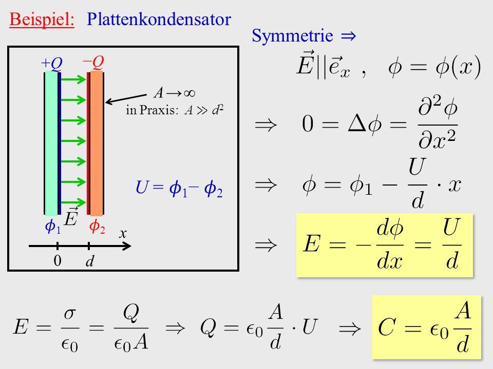 Beispiel: Plattenkondensator +Q+Q −Q−Q 1 2 x 0 d A → ∞ in Praxis: A ≫ d 2 U = 1 − 2 Symmetrie ⇒