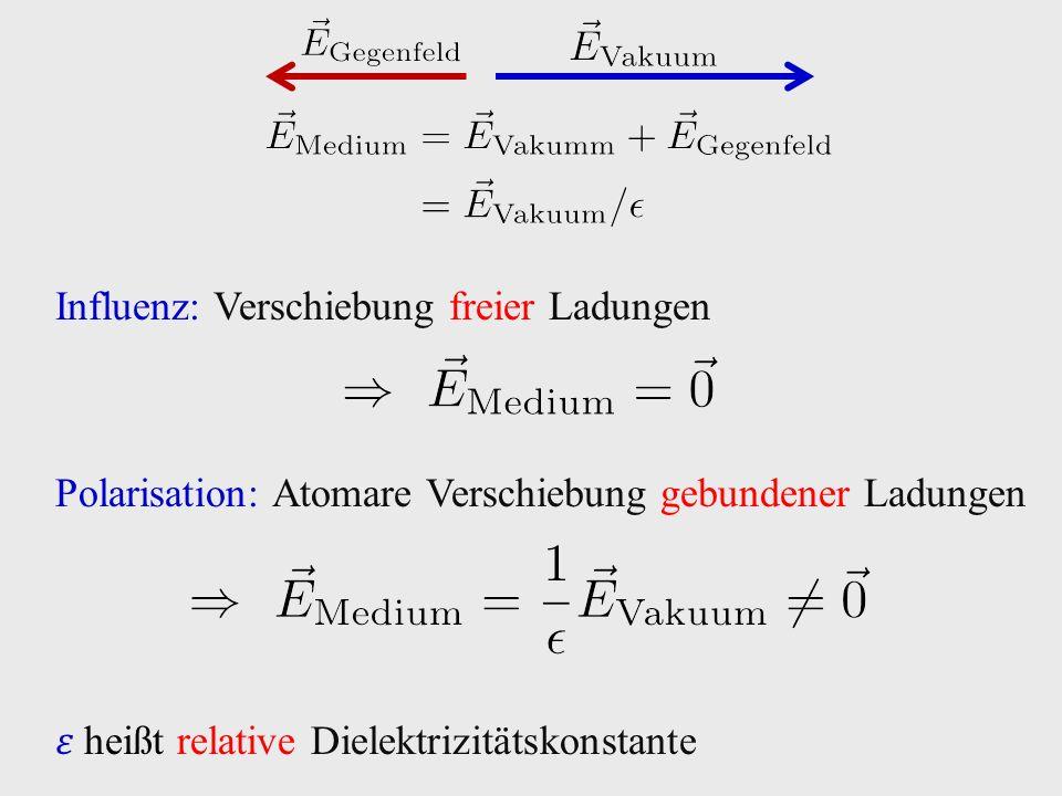 Influenz: Verschiebung freier Ladungen Polarisation: Atomare Verschiebung gebundener Ladungen heißt relative Dielektrizitätskonstante