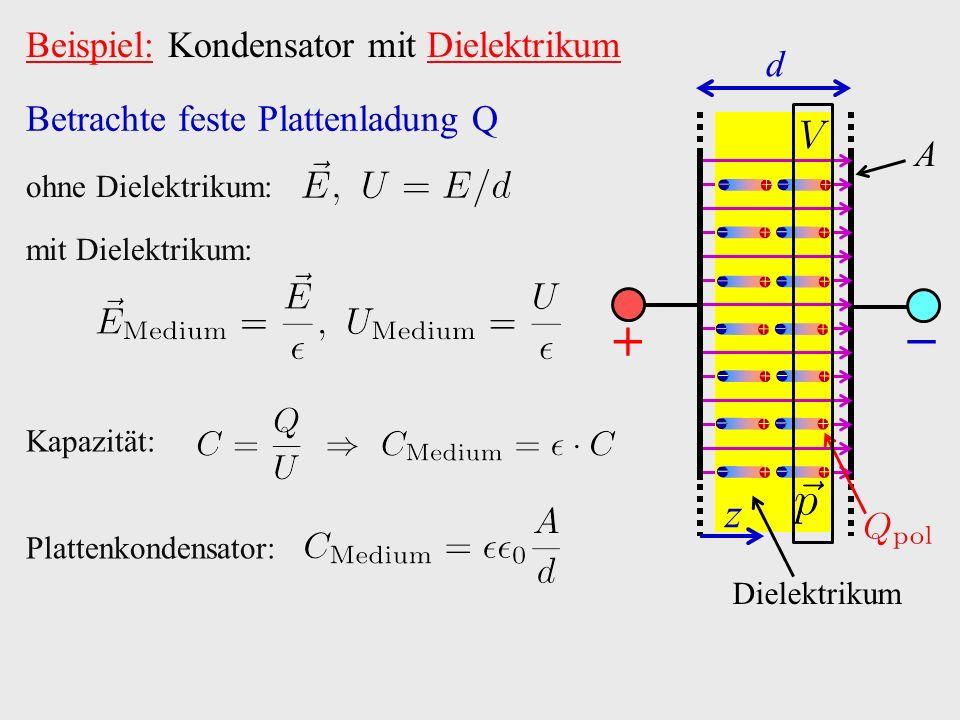 Beispiel: Kondensator mit Dielektrikum Betrachte feste Plattenladung Q ohne Dielektrikum: mit Dielektrikum: Kapazität: Plattenkondensator: − A Dielektrikum + z d                            
