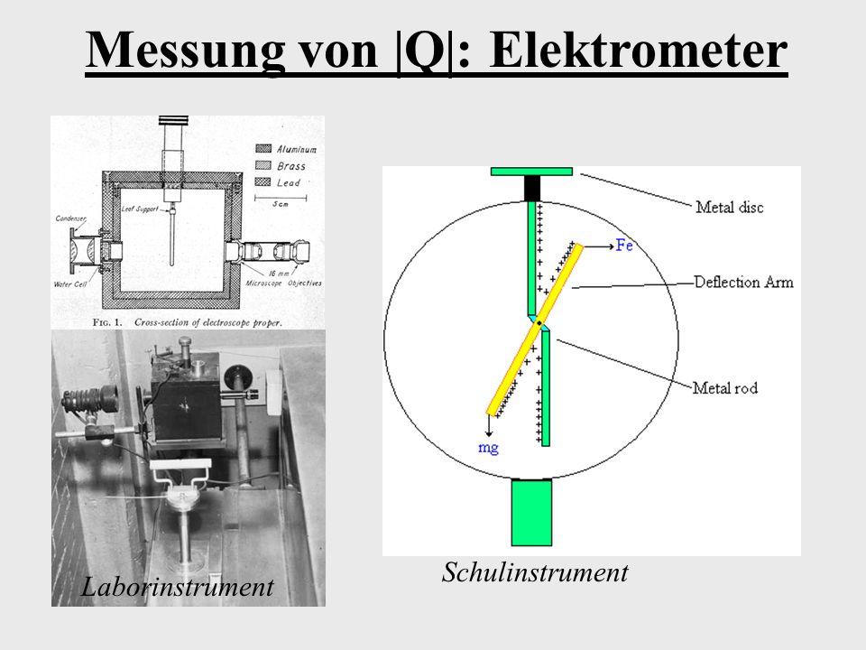 Messung von |Q|: Elektrometer Laborinstrument Schulinstrument