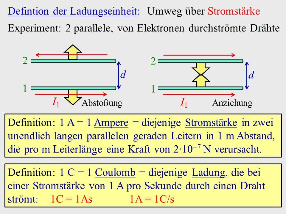 Defintion der Ladungseinheit: Umweg über Stromstärke Experiment: 2 parallele, von Elektronen durchströmte Drähte Definition: 1 A = 1 Ampere = diejenige Stromstärke in zwei unendlich langen parallelen geraden Leitern in 1 m Abstand, die pro m Leiterlänge eine Kraft von 2·10  7 N verursacht.