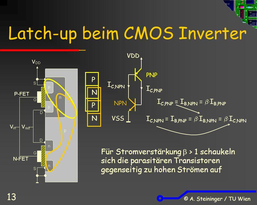 © A. Steininger / TU Wien 13 Latch-up beim CMOS Inverter I C,PNP = I B,NPN =   I B,PNP VDD VSS I C,NPN = I B,PNP =   I B,NPN =   I C,NPN PNP NPN