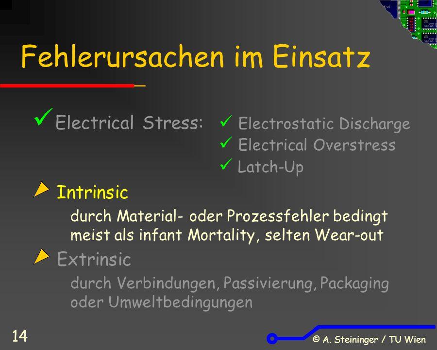 © A. Steininger / TU Wien 14 Fehlerursachen im Einsatz Electrical Stress: Electrostatic Discharge Electrical Overstress Latch-Up Intrinsic durch Mater
