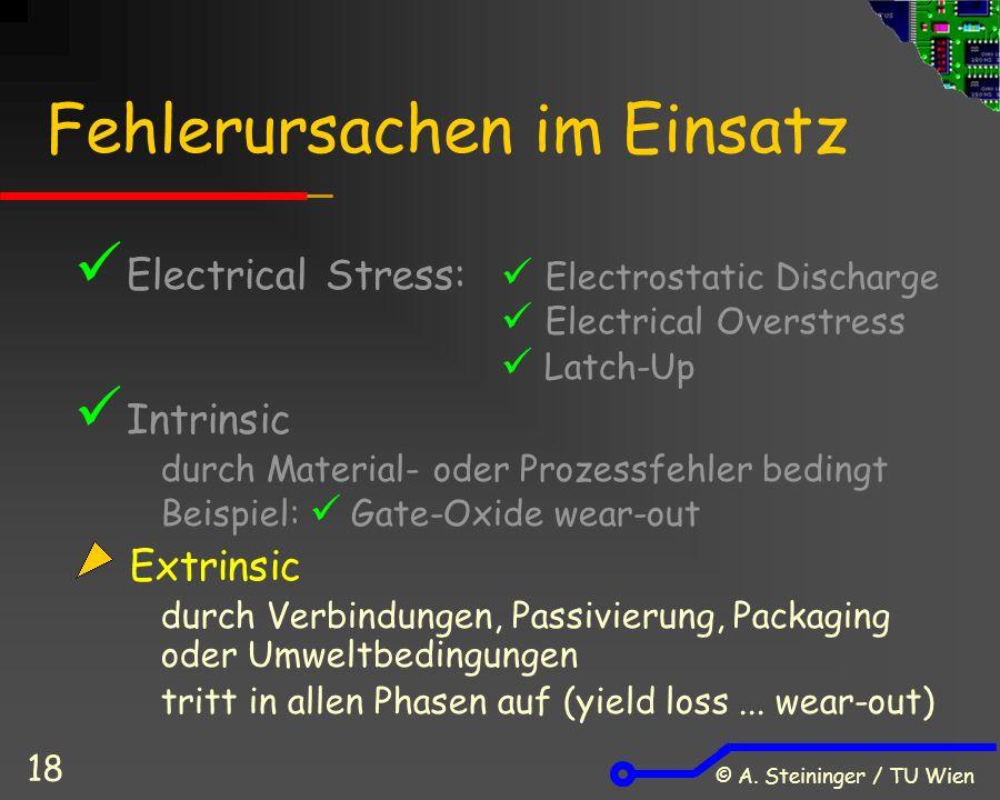 © A. Steininger / TU Wien 18 Fehlerursachen im Einsatz Electrical Stress: Electrostatic Discharge Electrical Overstress Latch-Up Intrinsic durch Mater