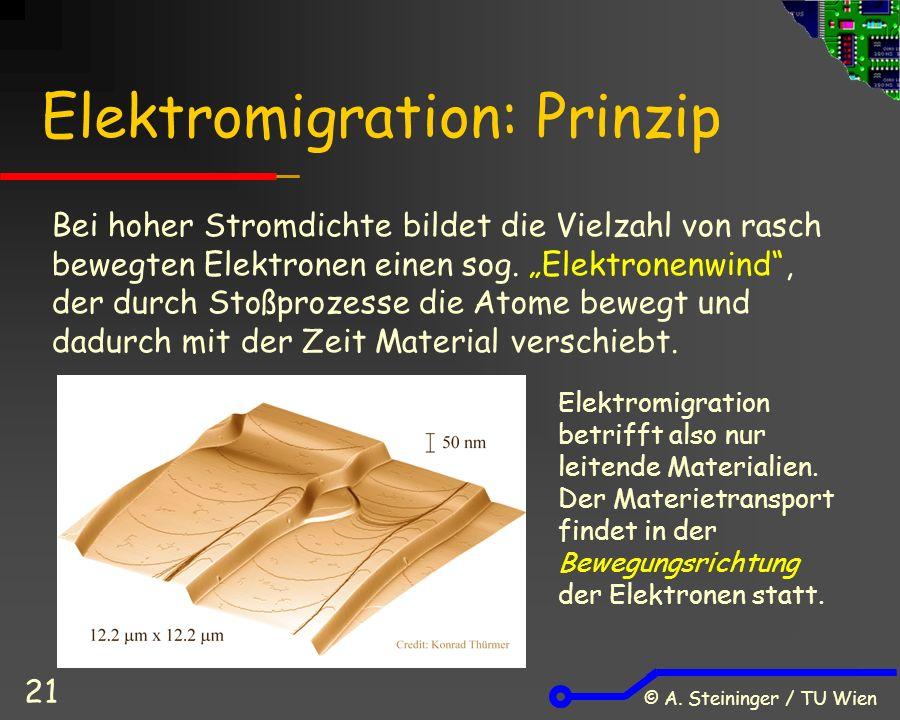 """© A. Steininger / TU Wien 21 Elektromigration: Prinzip Bei hoher Stromdichte bildet die Vielzahl von rasch bewegten Elektronen einen sog. """"Elektronenw"""