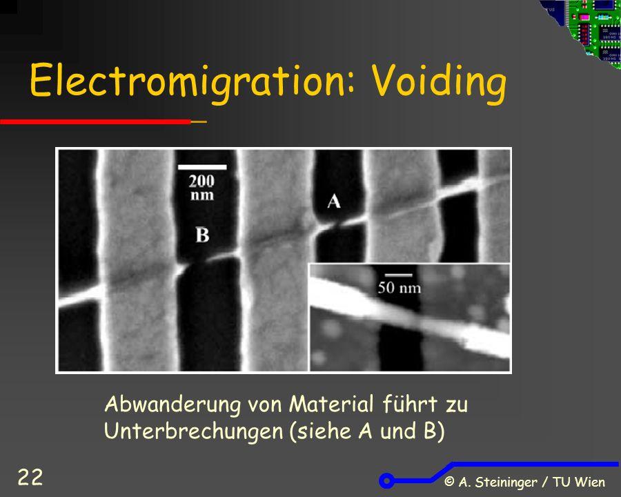 © A. Steininger / TU Wien 22 Electromigration: Voiding Abwanderung von Material führt zu Unterbrechungen (siehe A und B)