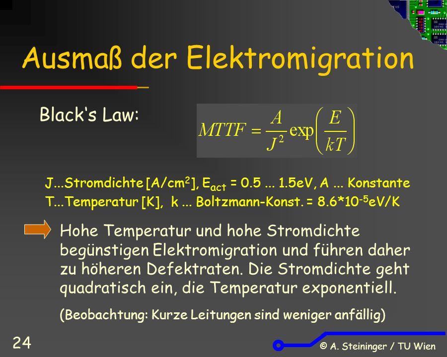 © A. Steininger / TU Wien 24 Ausmaß der Elektromigration Black's Law: J...Stromdichte [A/cm 2 ], E act = 0.5... 1.5eV, A... Konstante T...Temperatur [
