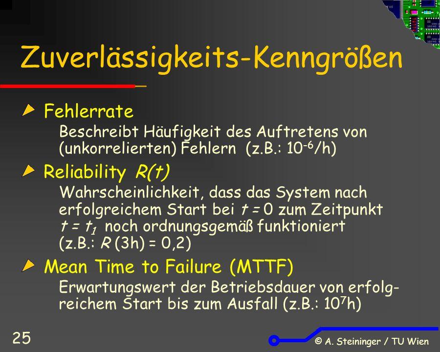 © A. Steininger / TU Wien 25 Zuverlässigkeits-Kenngrößen Fehlerrate Beschreibt Häufigkeit des Auftretens von (unkorrelierten) Fehlern (z.B.: 10 -6 /h)
