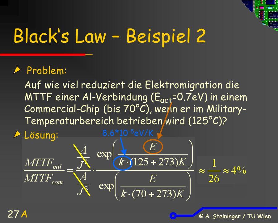 © A. Steininger / TU Wien 27 Black's Law – Beispiel 2 Problem: Auf wie viel reduziert die Elektromigration die MTTF einer Al-Verbindung (E act =0.7eV)