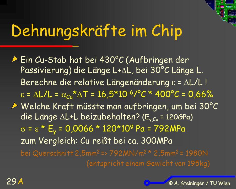 © A. Steininger / TU Wien 29 Dehnungskräfte im Chip Ein Cu-Stab hat bei 430°C (Aufbringen der Passivierung) die Länge L+  L, bei 30°C Länge L. Berech