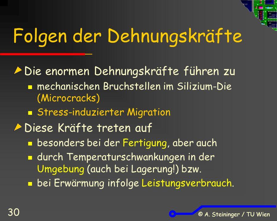© A. Steininger / TU Wien 30 Folgen der Dehnungskräfte Die enormen Dehnungskräfte führen zu mechanischen Bruchstellen im Silizium-Die (Microcracks) St