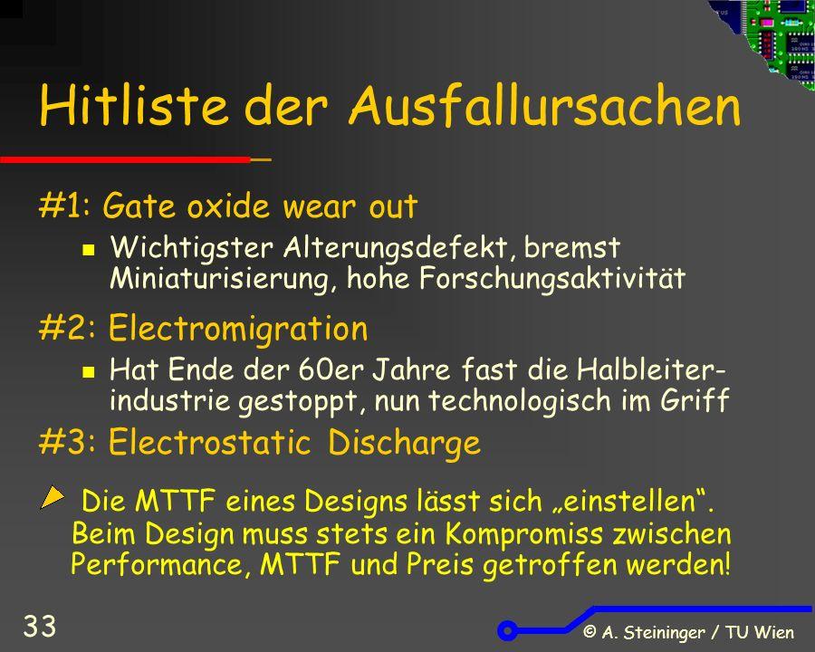 © A. Steininger / TU Wien 33 Hitliste der Ausfallursachen #1: Gate oxide wear out Wichtigster Alterungsdefekt, bremst Miniaturisierung, hohe Forschung