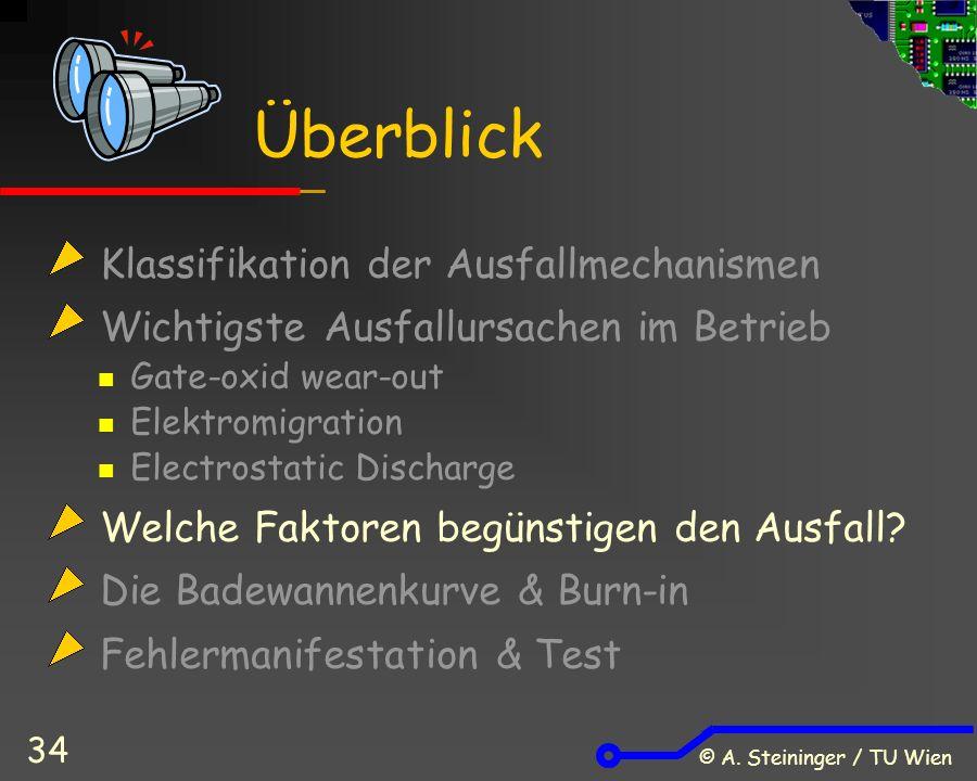 © A. Steininger / TU Wien 34 Klassifikation der Ausfallmechanismen Wichtigste Ausfallursachen im Betrieb Gate-oxid wear-out Elektromigration Electrost