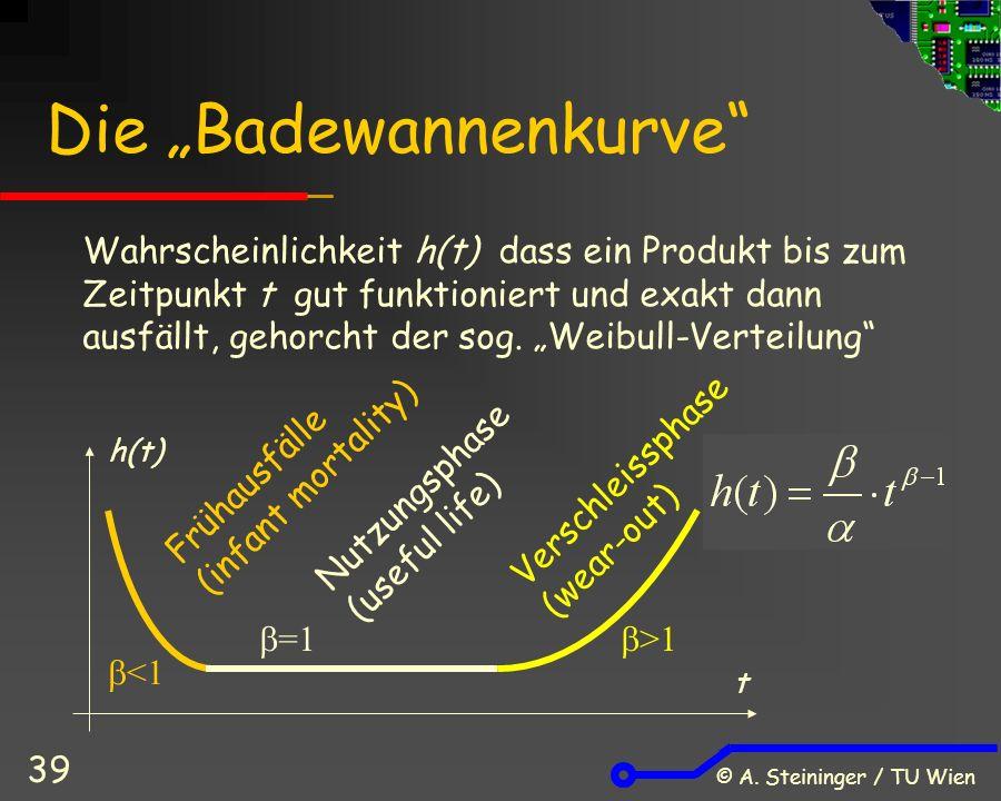 """© A. Steininger / TU Wien 39 Die """"Badewannenkurve"""" t h(t) Frühausfälle (infant mortality) Nutzungsphase (useful life) Verschleissphase (wear-out) Wahr"""