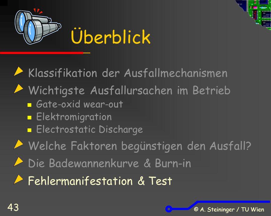 © A. Steininger / TU Wien 43 Klassifikation der Ausfallmechanismen Wichtigste Ausfallursachen im Betrieb Gate-oxid wear-out Elektromigration Electrost