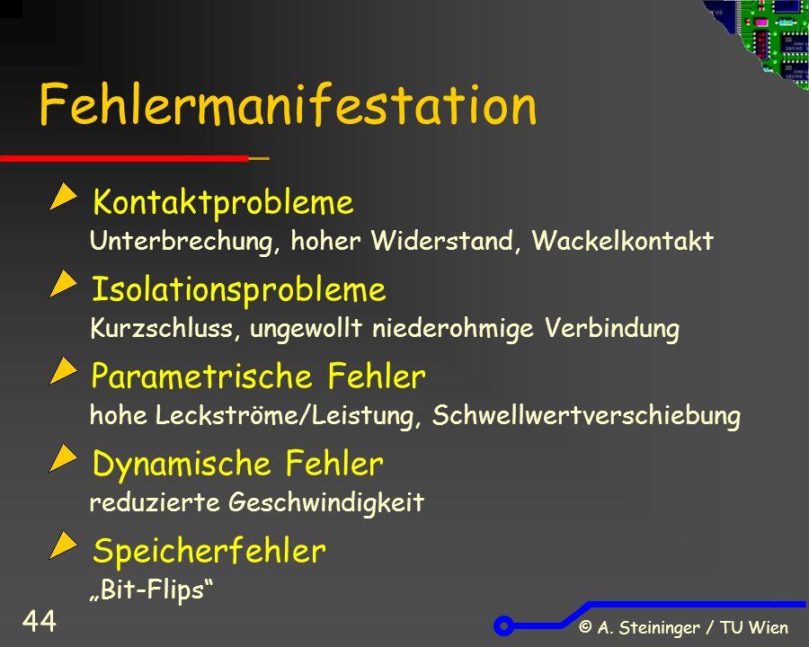 © A. Steininger / TU Wien 44 Fehlermanifestation Kontaktprobleme Unterbrechung, hoher Widerstand, Wackelkontakt Isolationsprobleme Kurzschluss, ungewo