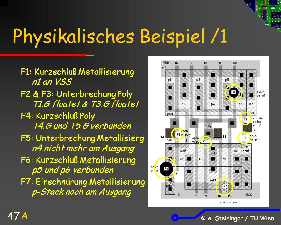 © A. Steininger / TU Wien 47 Physikalisches Beispiel /1 F1: Kurzschluß Metallisierung n1 an VSS F2 & F3: Unterbrechung Poly T1.G floatet & T3.G floate