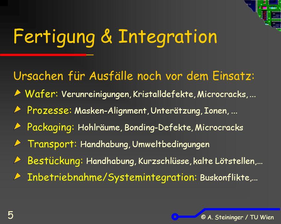 © A. Steininger / TU Wien 5 Fertigung & Integration Ursachen für Ausfälle noch vor dem Einsatz: Wafer: Verunreinigungen, Kristalldefekte, Microcracks,