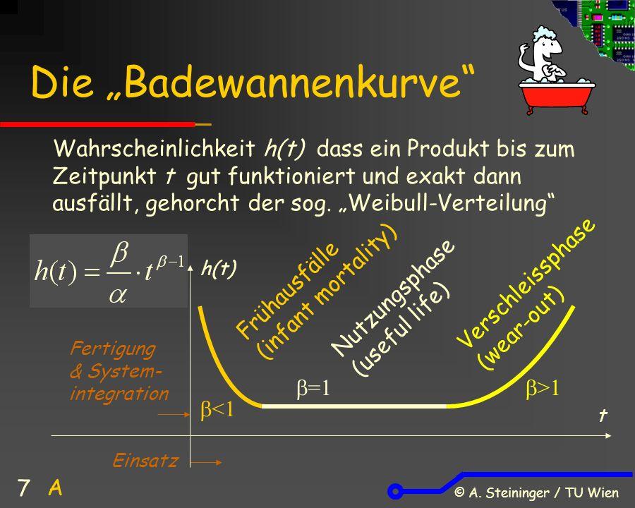 """© A. Steininger / TU Wien 7 Die """"Badewannenkurve"""" t h(t) Frühausfälle (infant mortality) Nutzungsphase (useful life) Verschleissphase (wear-out) Wahrs"""