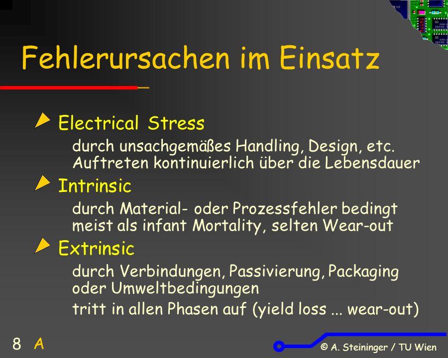 © A. Steininger / TU Wien 8 Fehlerursachen im Einsatz Electrical Stress durch unsachgemäßes Handling, Design, etc. Auftreten kontinuierlich über die L