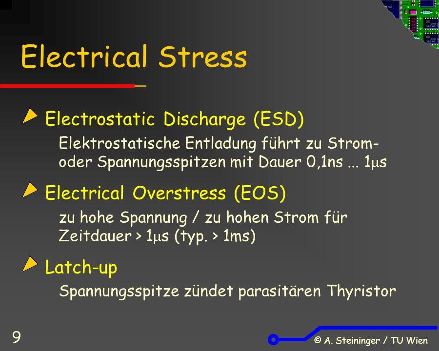 © A. Steininger / TU Wien 9 Electrical Stress Electrostatic Discharge (ESD) Elektrostatische Entladung führt zu Strom- oder Spannungsspitzen mit Dauer
