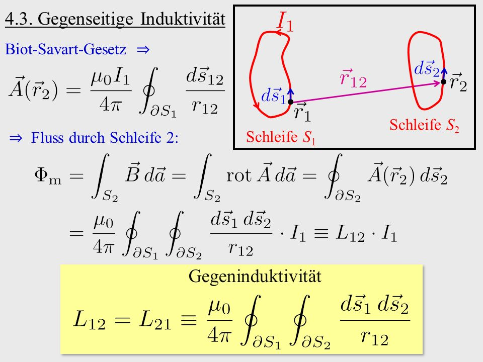 4.3. Gegenseitige Induktivität Schleife S 1 Schleife S 2 Biot-Savart-Gesetz ⇒ ⇒ Fluss durch Schleife 2: Gegeninduktivität