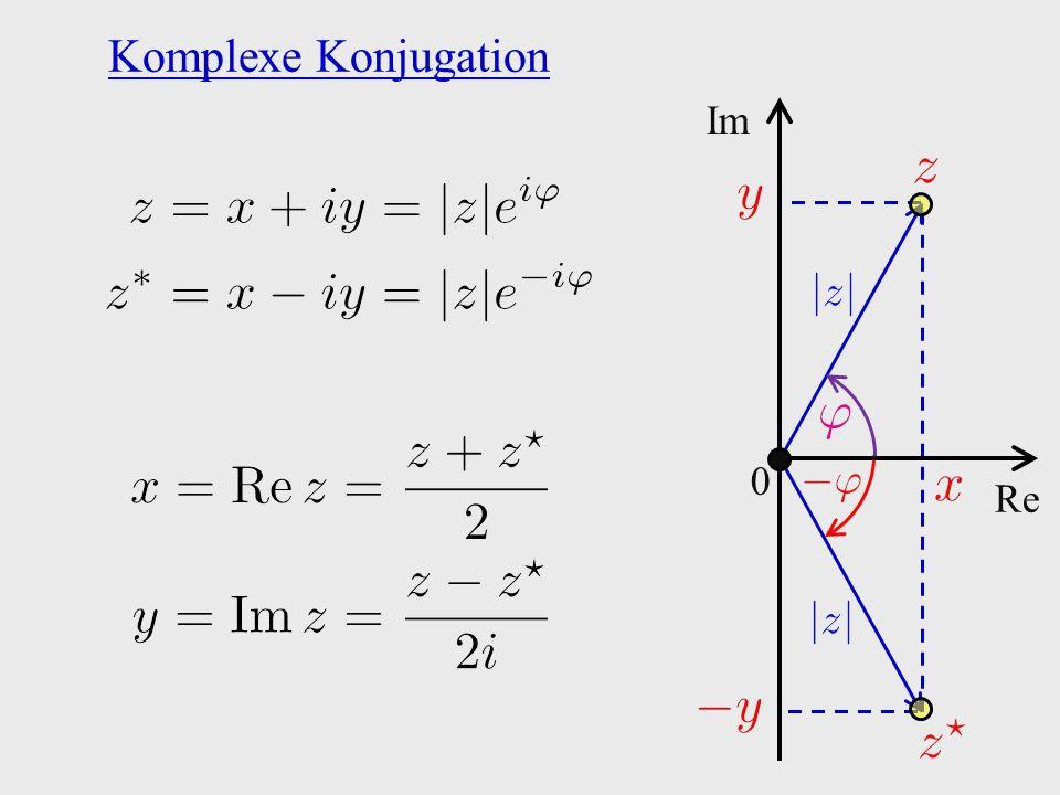 Komplexe Konjugation 0 Re Im