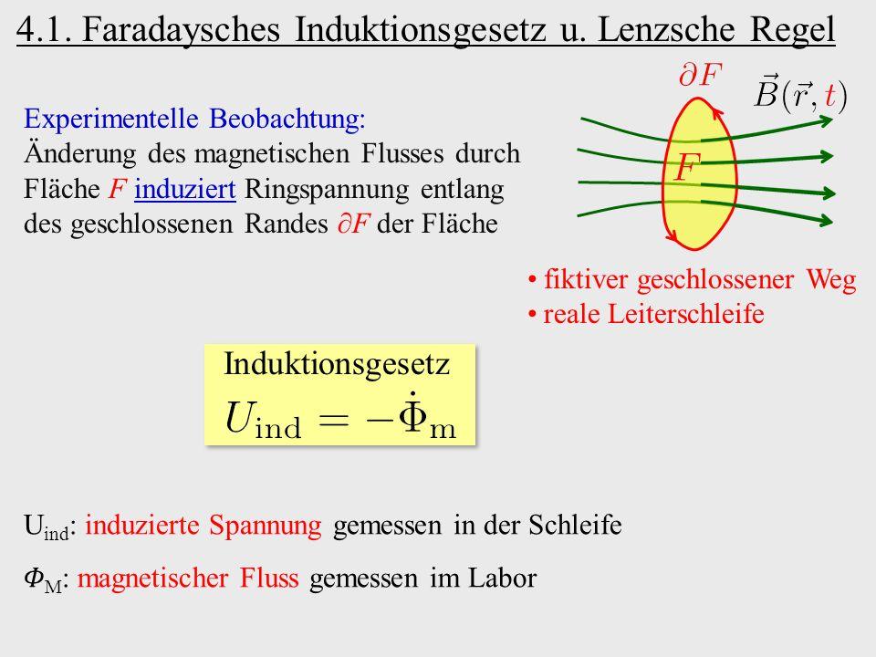 4.1. Faradaysches Induktionsgesetz u.