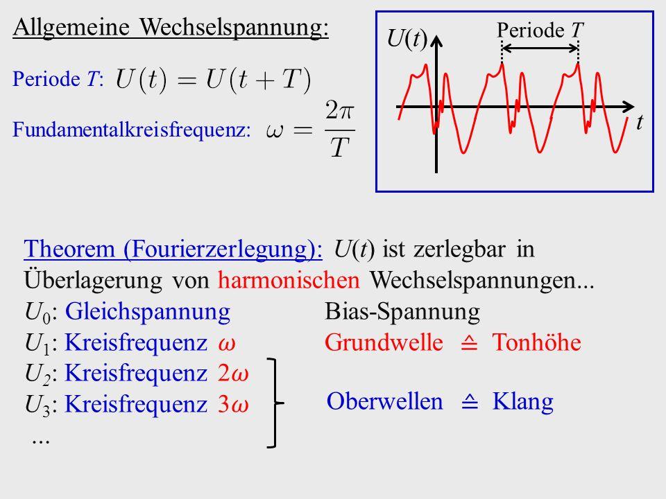 Allgemeine Wechselspannung: U(t)U(t) t Periode T Periode T: Fundamentalkreisfrequenz: Theorem (Fourierzerlegung): U(t) ist zerlegbar in Überlagerung von harmonischen Wechselspannungen...