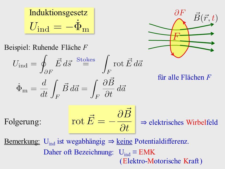 Test 1: B-Feld: variabel Leiterschleife: fest N S U ind ∝  Zahl der Spulenwicklungen Vorzeichen von U ind wechselt mit Bewegungsrichtung des Magneten Vorzeichen von U ind wechselt mit Magnetorientierung Effekt durch Eisenkern verstärkbar Magnet ersetzbar durch Spule mit variierendem Stromfluss