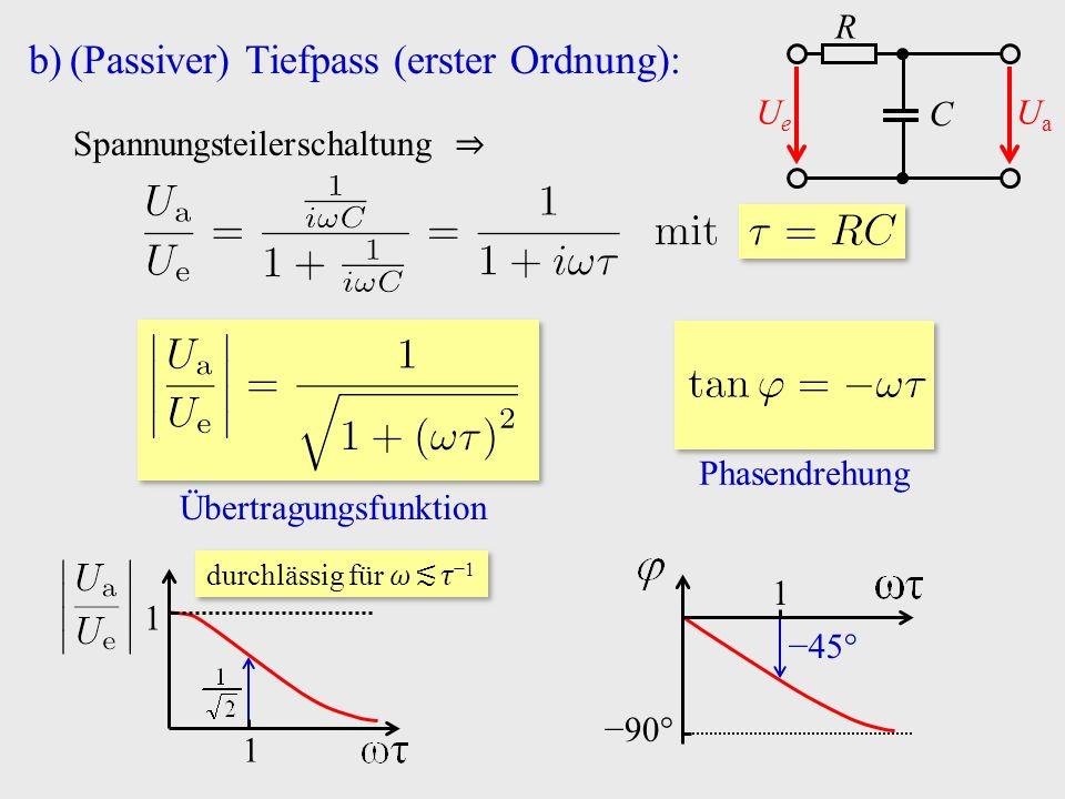 Spannungsteilerschaltung ⇒ Übertragungsfunktion Phasendrehung C R UeUe UaUa b)(Passiver) Tiefpass (erster Ordnung): 1 1 durchlässig für ≲ −1 −90° 1 −45°