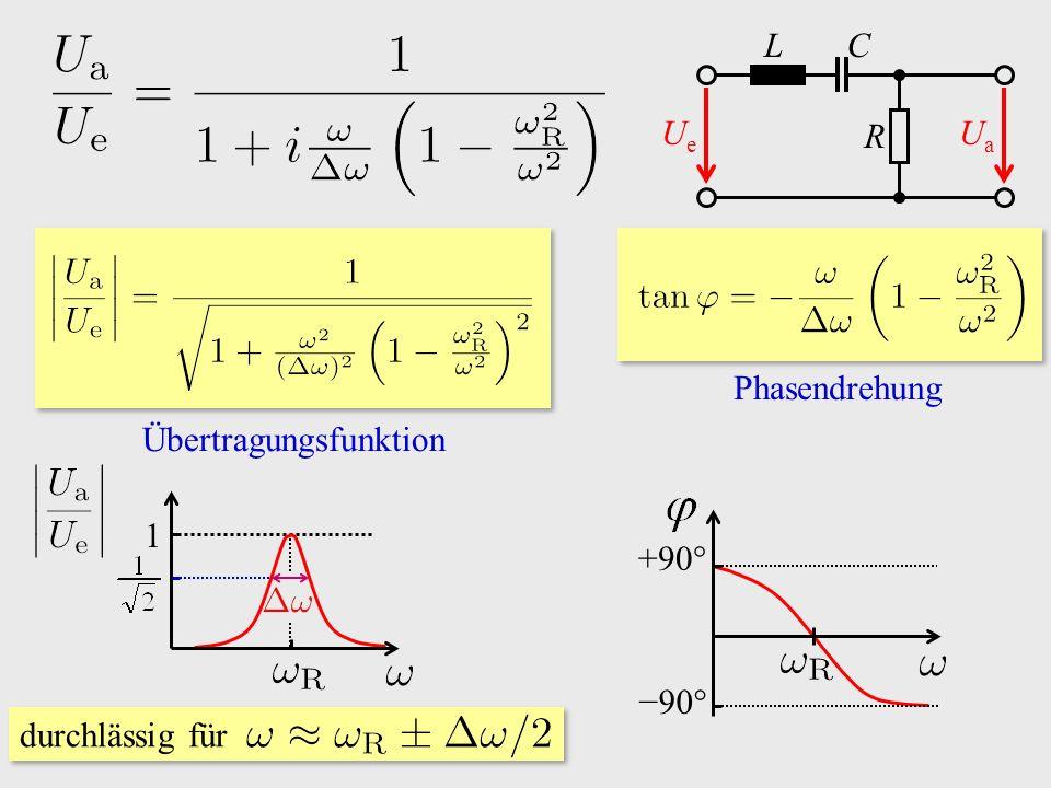 −90° +90° R C UeUe UaUa L 1 durchlässig für Übertragungsfunktion Phasendrehung