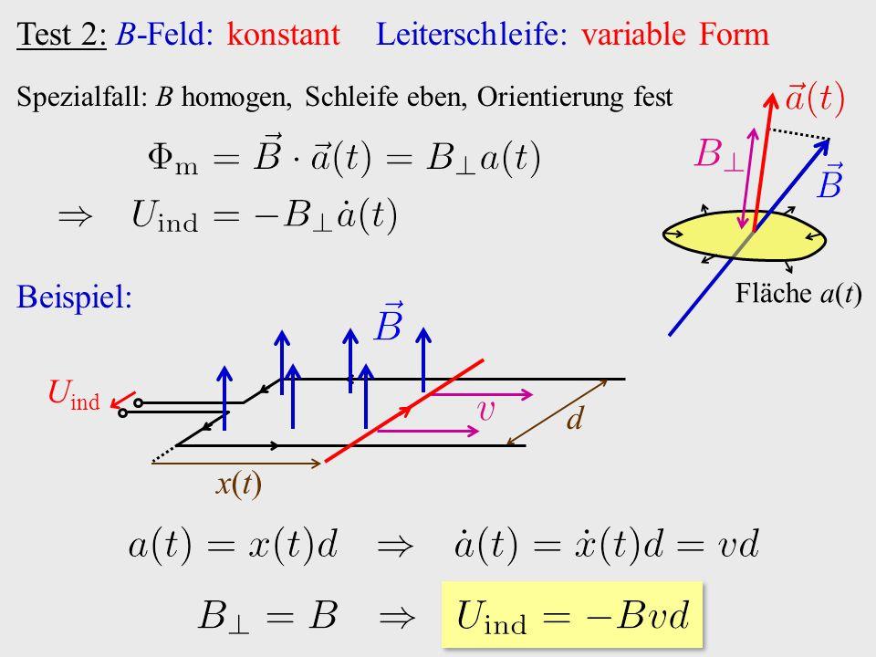 Test 3: B-Feld: konstant Leiterschleife: variable Orientierung Spezialfall: B homogen, Schleife eben Fläche a = const Beispiel: U ind ⇒ Wechselspannungsgenerator ( Dynamo )