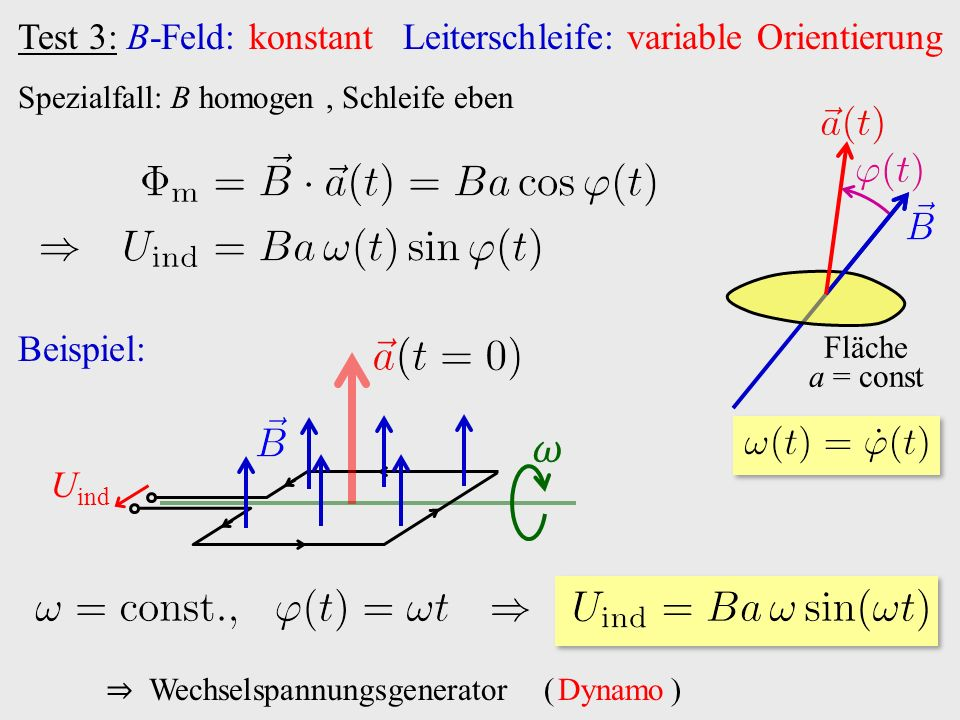 Leistung im ohmschen Verbraucher ~ I( t )I( t ) R U( t )U( t ) Für harmonische Wechselspannung: Folgerung für harmonische Wechselspannung: