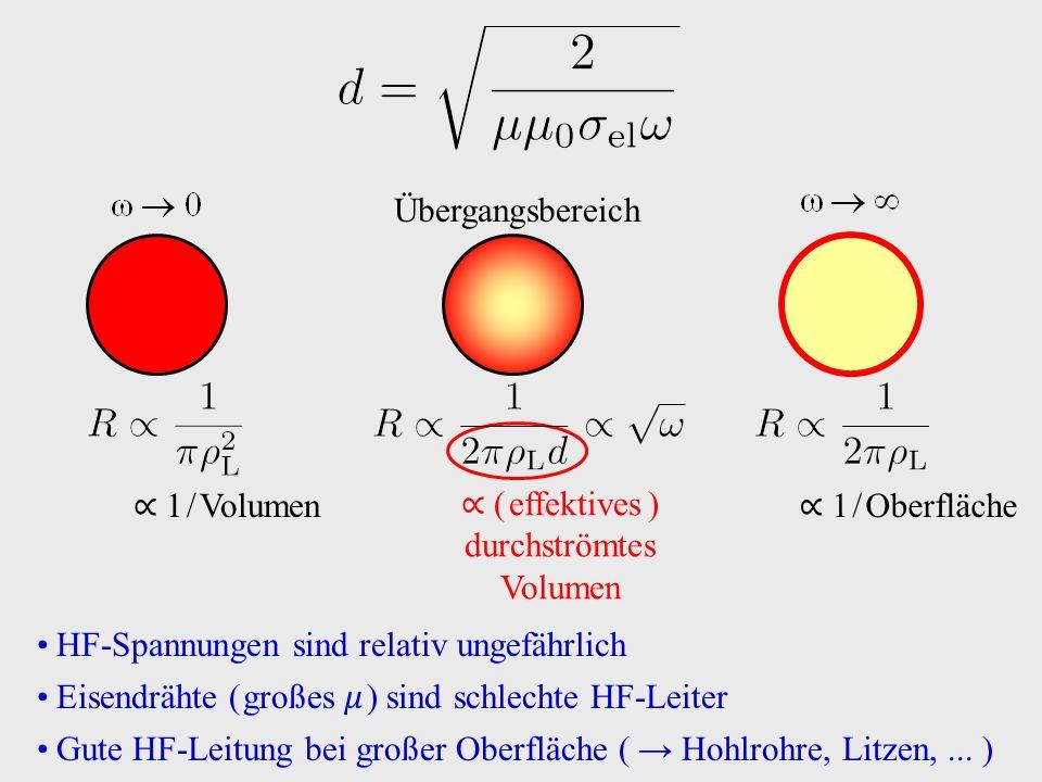 ∝ ( effektives ) durchströmtes Volumen HF-Spannungen sind relativ ungefährlich Eisendrähte ( großes ) sind schlechte HF-Leiter Gute HF-Leitung bei großer Oberfläche ( → Hohlrohre, Litzen,...