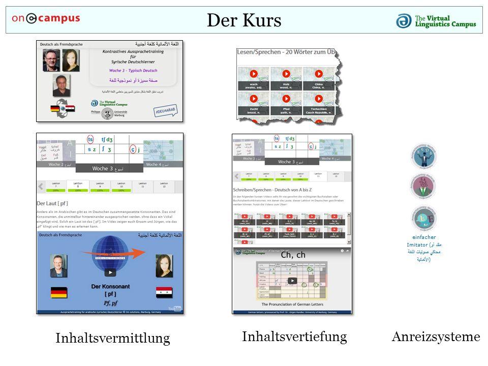 Der Kurs Inhaltsvermittlung Inhaltsvertiefung Anreizsysteme