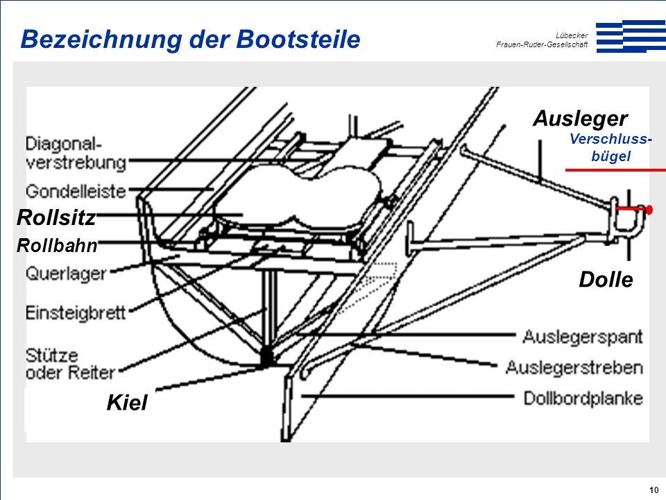 Lübecker Frauen-Ruder-Gesellschaft 10 Ausleger Dolle Rollbahn Rollsitz Kiel Verschluss- bügel Bezeichnung der Bootsteile