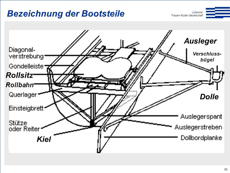 Lübecker Frauen-Ruder-Gesellschaft 11 Ausleger Dolle Rollbahn Rollsitz Verschluss- bügel Kiel Bezeichnung der Bootsteile