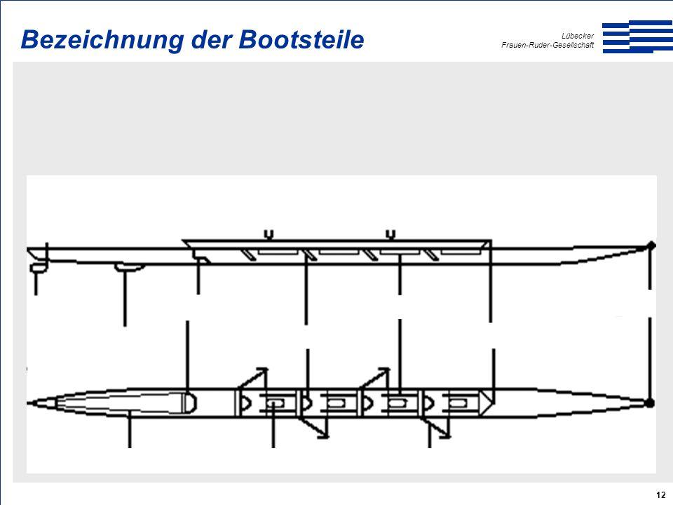 Lübecker Frauen-Ruder-Gesellschaft 12 Bezeichnung der Bootsteile
