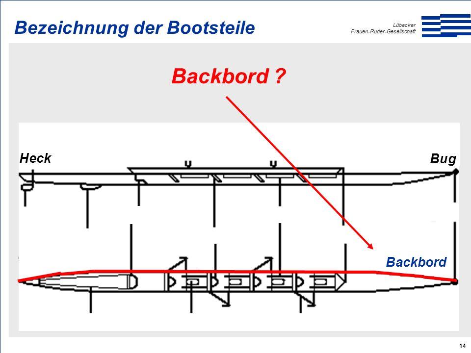 Lübecker Frauen-Ruder-Gesellschaft 14 Heck Bug Backbord Backbord Bezeichnung der Bootsteile
