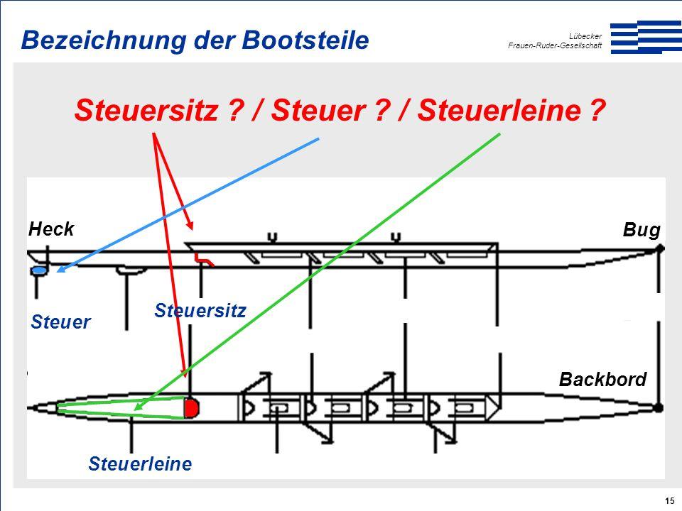Lübecker Frauen-Ruder-Gesellschaft 15 Heck Bug Backbord Steuersitz .