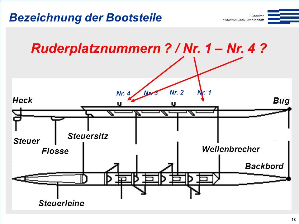 Lübecker Frauen-Ruder-Gesellschaft 18 Ruderplatznummern ? / Nr. 1 – Nr. 4 ? Heck Bug Backbord Steuer Steuerleine Steuersitz Wellenbrecher Flosse Nr. 1